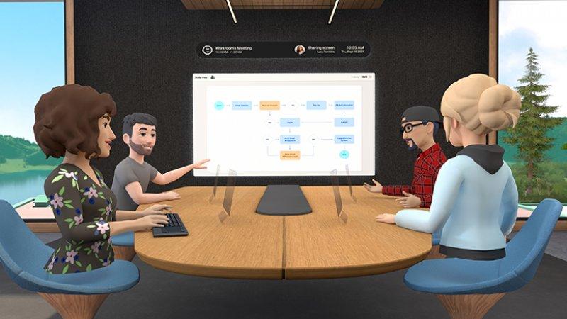 4 avatares en una reunión en Facebook Horizon Workrooms donde se muestra un esquema